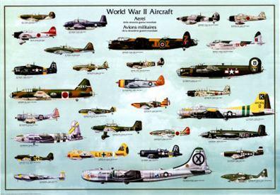 Algunos Ases de la aviación militar