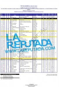 top 100 albumesx_w50.2013.xls